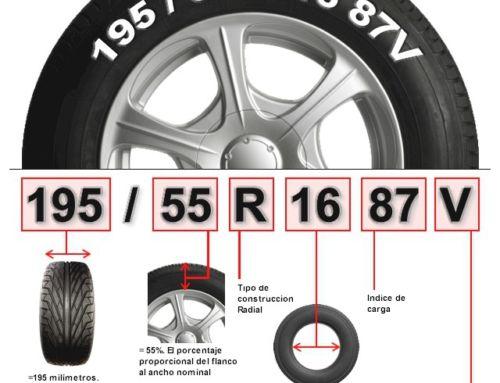 Leer un neumático, los códigos escritos en el flanco.
